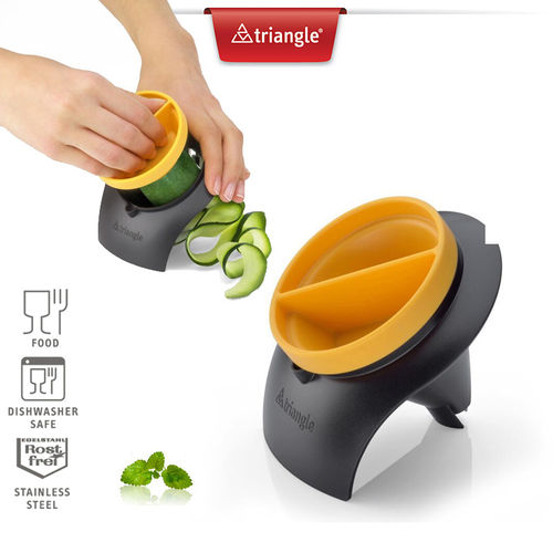 Triangle® - Endless spiral cutter